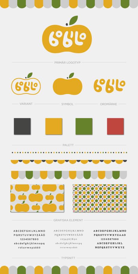 grafisk identitet, grafisk profil till barnklädes varumärket Bobilo